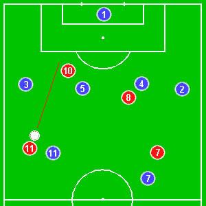 T cticas football manager today for Fuera de juego futbol